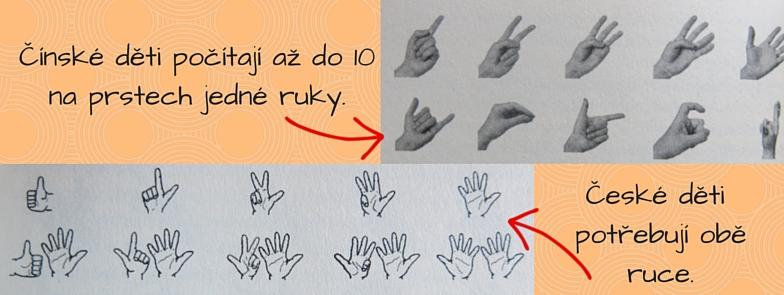 Čínské děti počítají až do 10 na prstech jedné ruky.